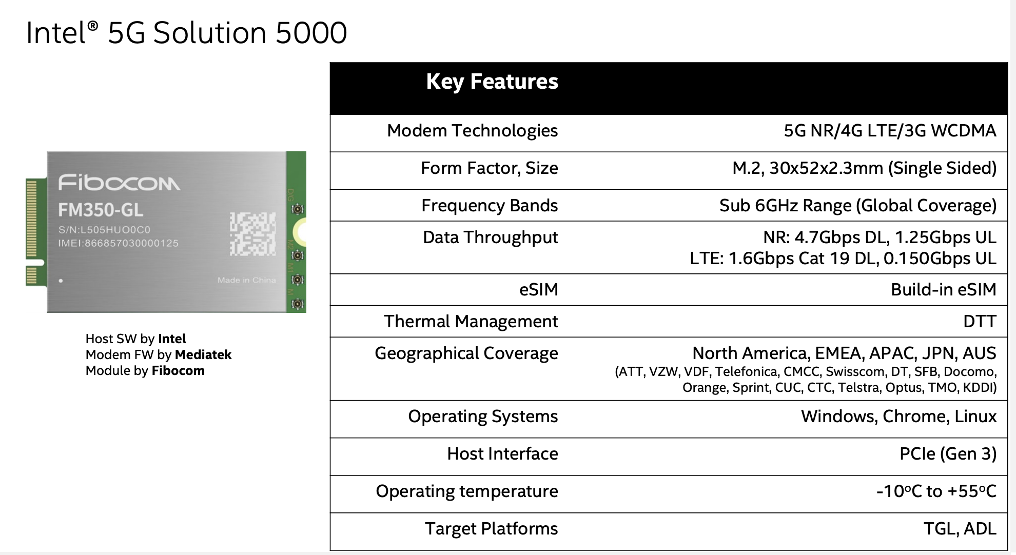 Specs for Intel's great new 5G M. 2 module