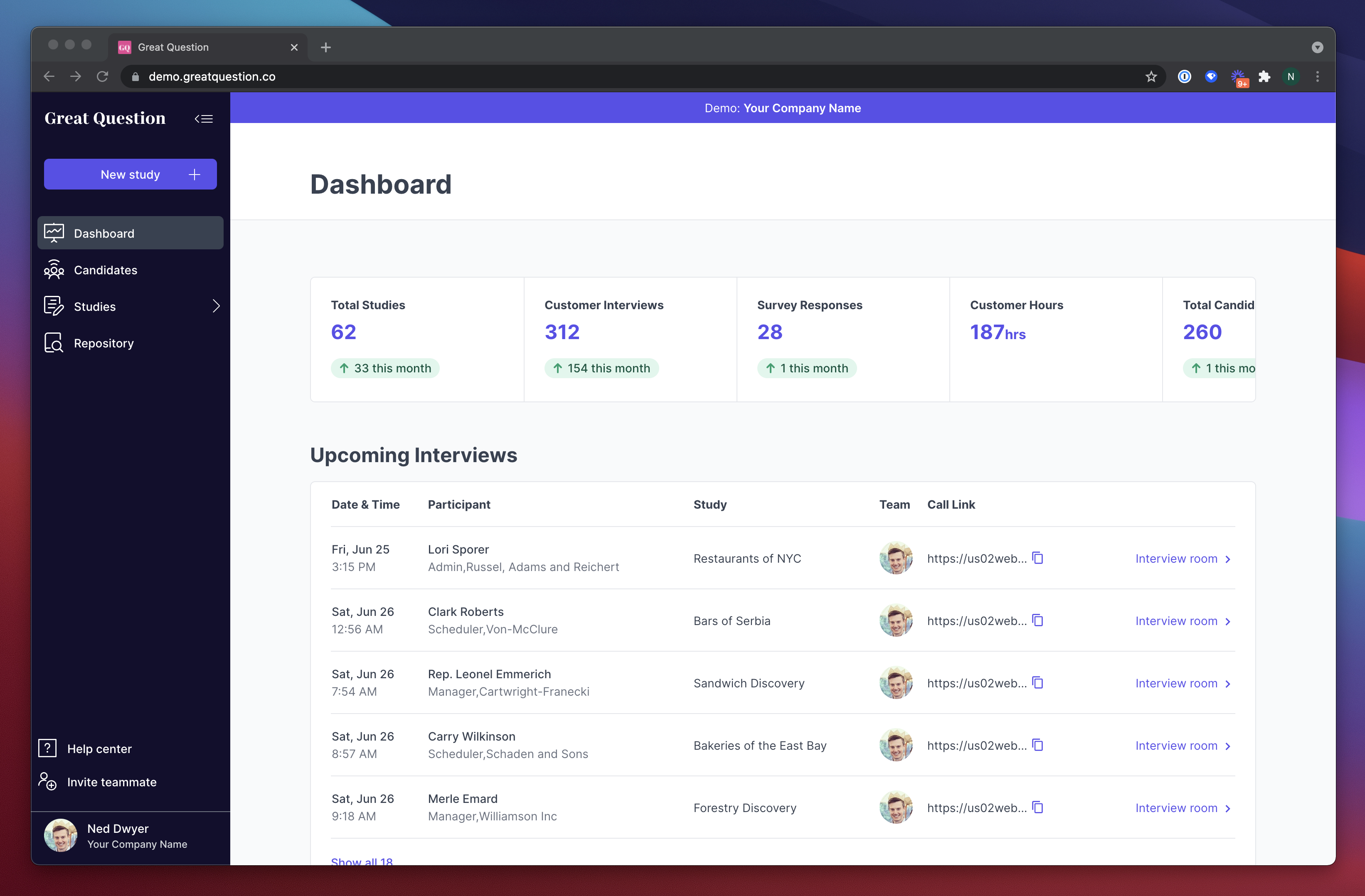 Great Question's is a great dashboard